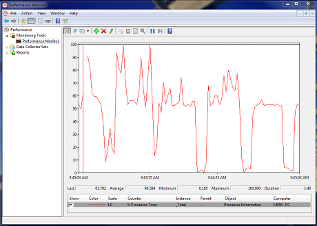 performance-monitor-windows8