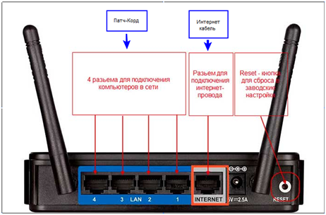 Wifi-connection-on-the-laptop