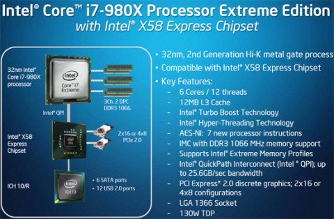 specs-Intel-Core-i7-980X.