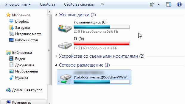 Операционная система ПК