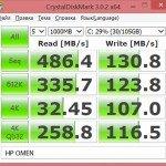 Показатели SSD HP Omen