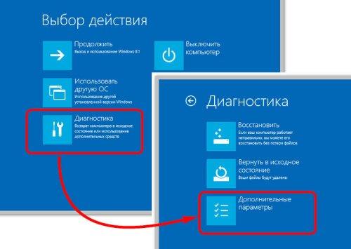 Окно выбора действияWindows 8