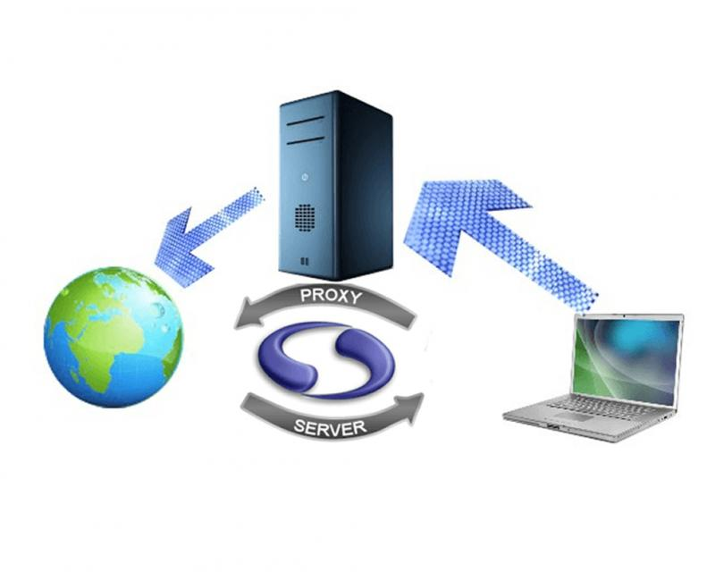 Подключение через прокси-сервер