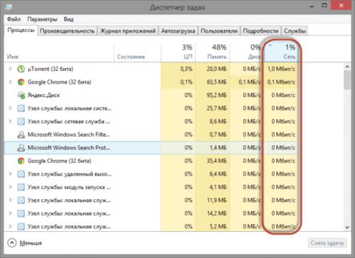 Приложения и процессы в Windows 10, потребляющие трафик