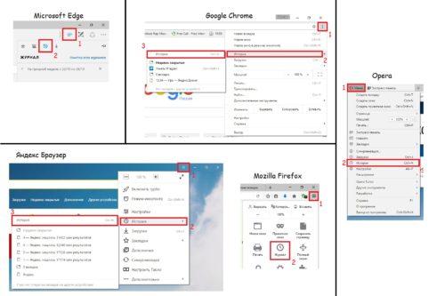 Главное меню в разных браузерах