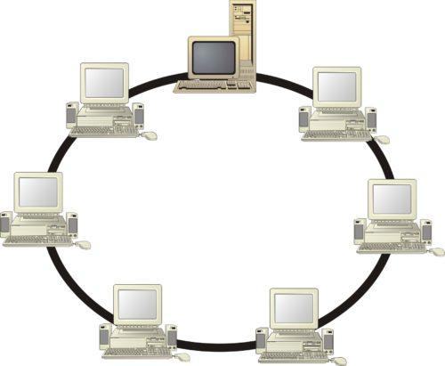 Локальная вычислительная сеть «кольцо»