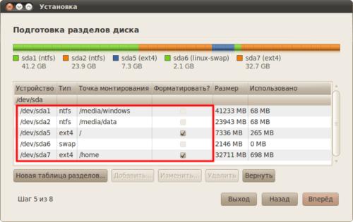 Разметка при установке Linux