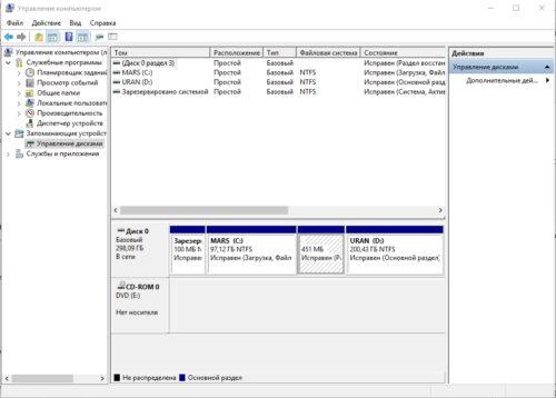 Окно «Управление дисками»