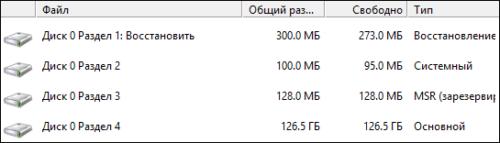 Конфигурирование дисков