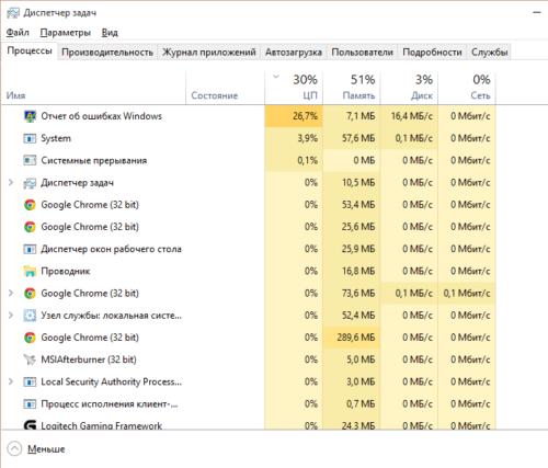 «Отчет об ошибках» Windows 10