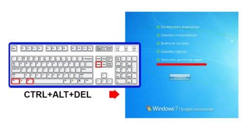 Экран безопасности Windows 7