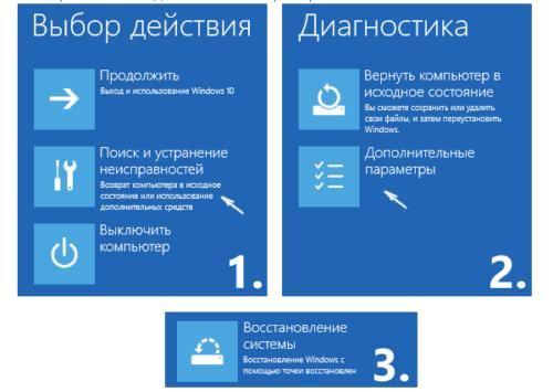 Последовательность действий по переходу к параметру «Восстановление системы»