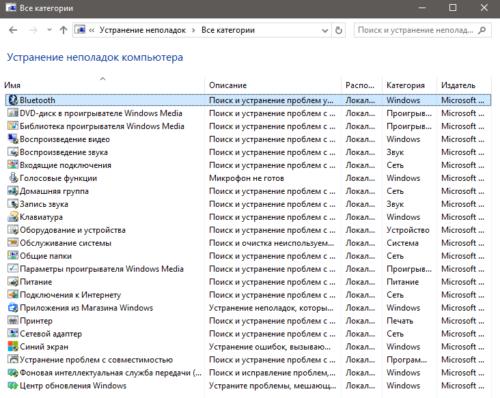Вкладка «Все категории» в окне «Устранение неполадок компьютера»