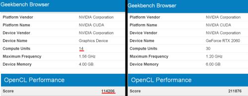NVIDIA GeForce RTX 2050