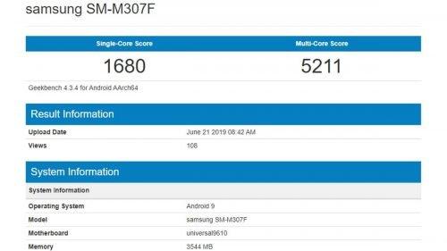 Galaxy M30s Geekbench Score