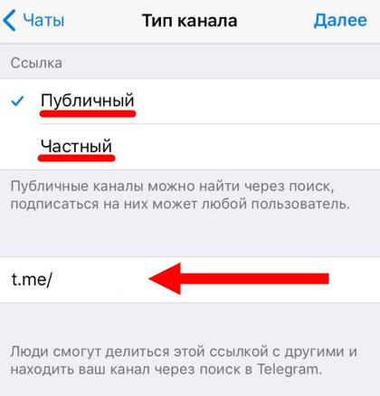 Тип канала iOS