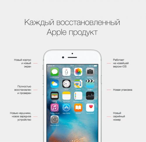 Инфографика: восстановленный айфон