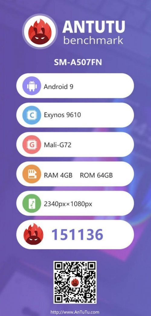 New Samsung A50 AnTuTu Score