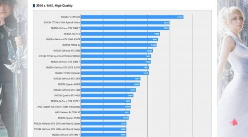NVidia RTX 2080 Super Benchmark Results