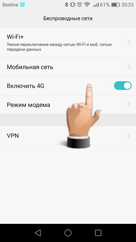 Активация 4G